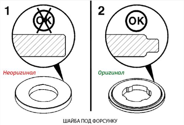 Шайба медная 15x7 - 2мм